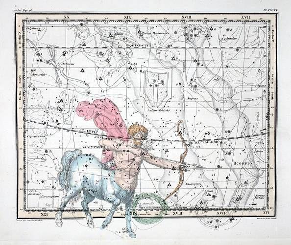 Horoskop Miesieczny Grudzien 2018 Elle Pl Trendy Wiosna Lato